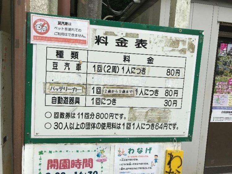 小田原城の汽車の料金